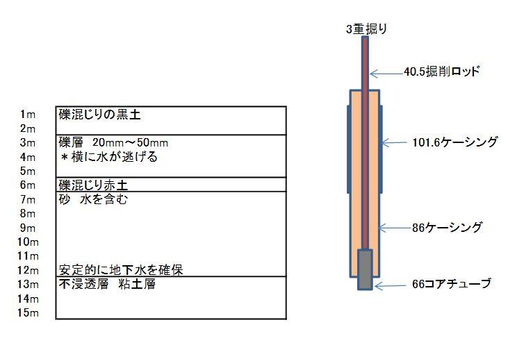 木崎湖地層図